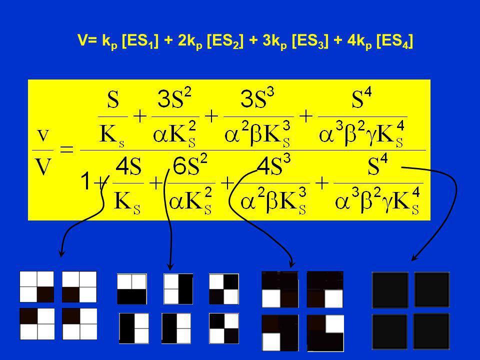 V= kp [ES1] + 2kp [ES2] + 3kp [ES3] + 4kp [ES4]